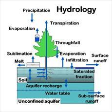 مقاله حال و آینده هیدرولوژی